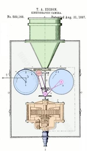 Кинематографическая камера Эдисона